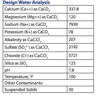 Duke Energy Diagram