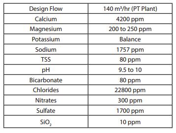 ENEL Power Brindisi Diagram