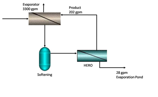 hero-arizona-diagram