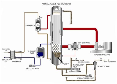 iatan-discharge-diagram