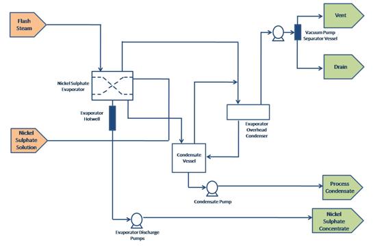 madagascar-nickel-diagram