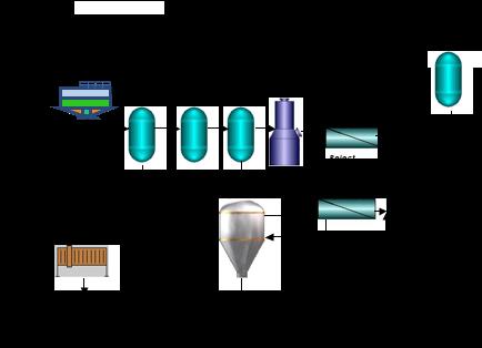 yuntiahua-wastewater-diagram