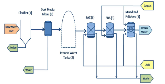 Watch further Domestic Air Source Heat Pumps further Installation requirements besides Watch in addition mercial Properties Floor Plans Riser Diagrams. on chilled water schematic diagram